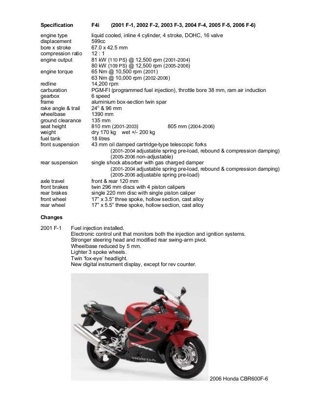 Honda cbr600 f history of the marque uk models