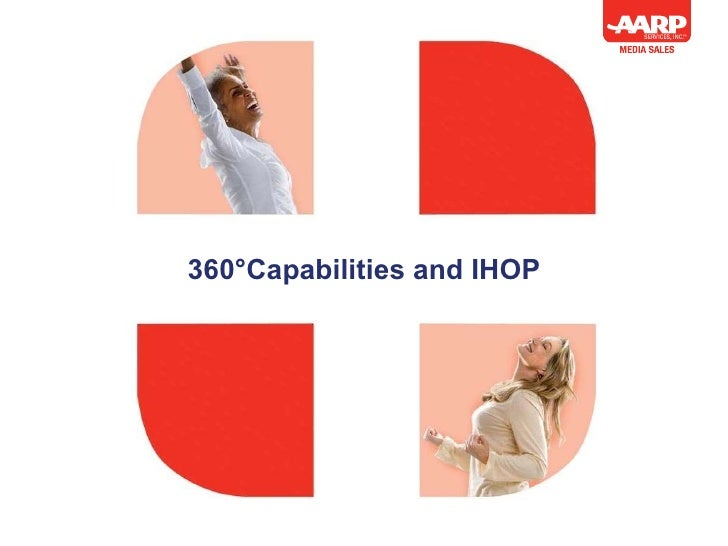 360°Capabilities and IHOP