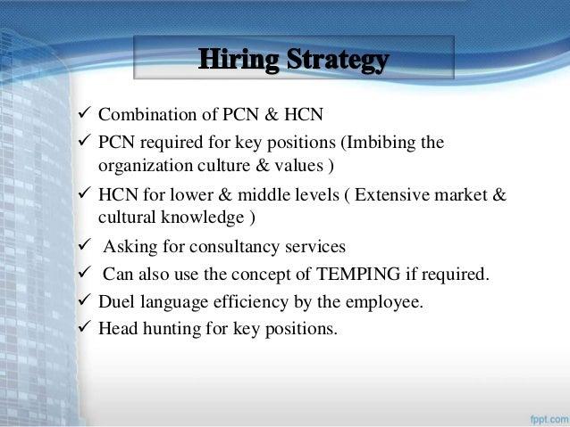 International Human Resource Management (IHRM)