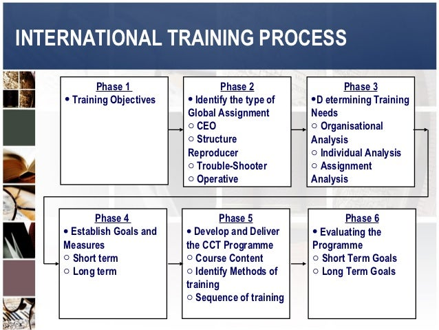 stages of internationalization in huawei ihrm International expansion is a guide to than a plan based on stages of business international but an international expansion business is.