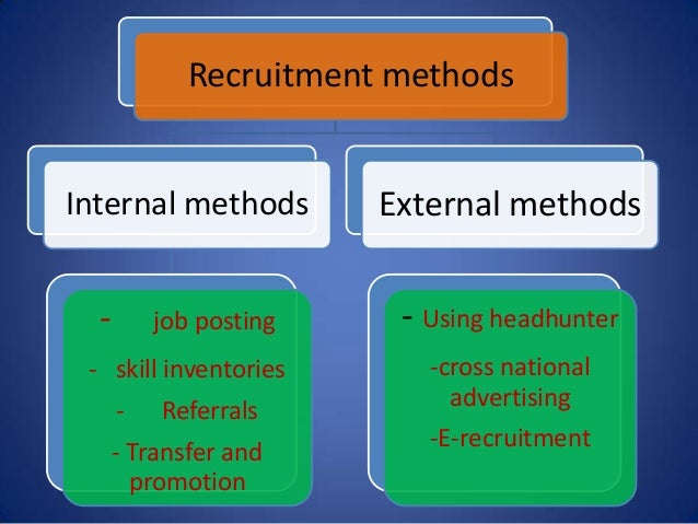 study of internal recruiting and external recruiting Internal and external recruitment february 4, 2018 by businesstopia recruitment is the process of identifying human resource needs of the organization and taking necessary steps to overcome the probable problems that may arise due to human resource deficiency.