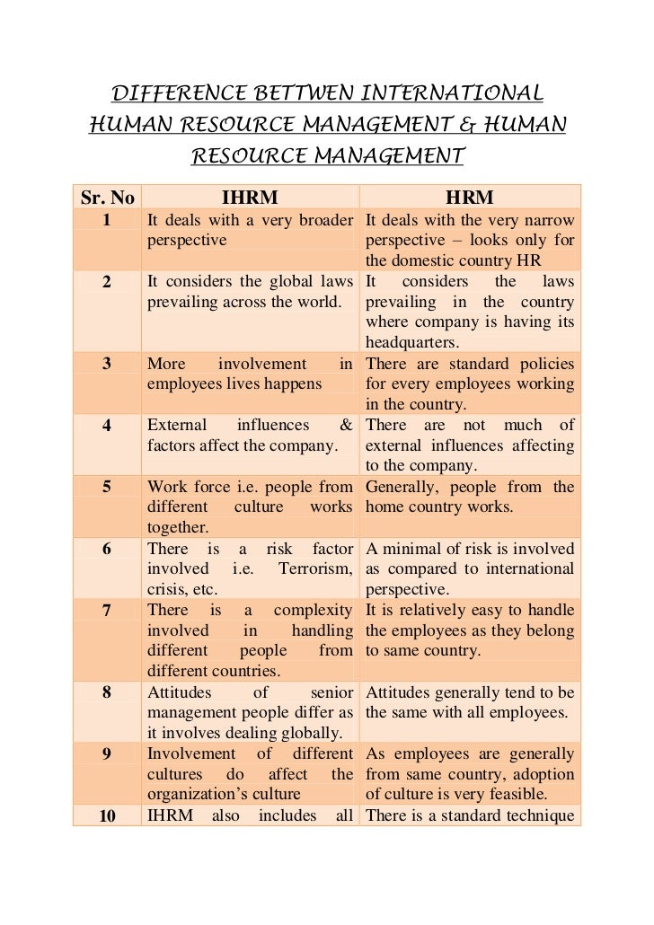 examples of ihrm and domestic hrm An overview of international human resource management lachoo management journal, volume 2, number 2 for example, is larger than poland's, the ukraine's international human resource management- differs from domestic human resource management in several ways.
