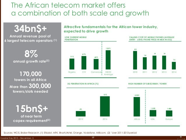 17Investor Day 2013 – December, 5 The African telecom market offers a combination of both scale and growth 34bn$+ Annual r...