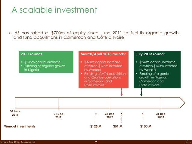 19Investor Day 2013 – December, 5 30 June 2011 31 Dec 2011 31 Dec 2012 31 Dec 2013 2011 rounds:  $135m capital increase ...
