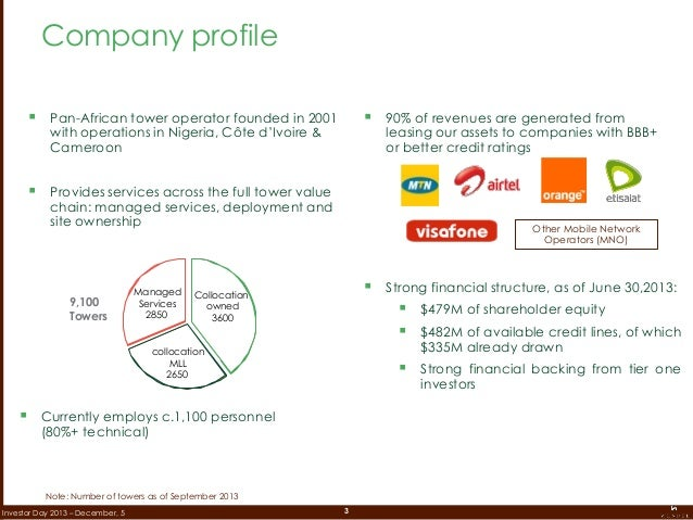 3Investor Day 2013 – December, 5 Company profile  Pan-African tower operator founded in 2001 with operations in Nigeria, ...