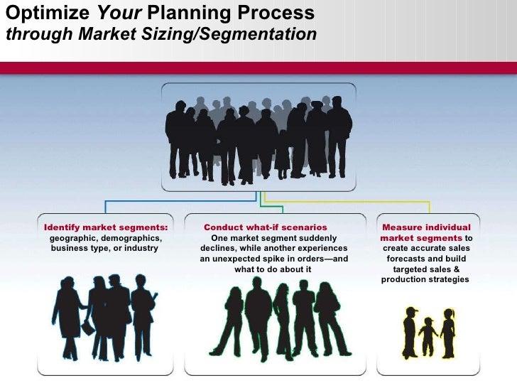 Optimize  Your  Planning Process  through Market Sizing/Segmentation Identify market segments:  geographic, demographics, ...