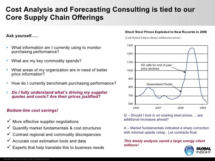 Cost Analysis and Forecasting Consulting is tied to our Core Supply Chain Offerings <ul><li>Ask yourself….. </li></ul><ul>...