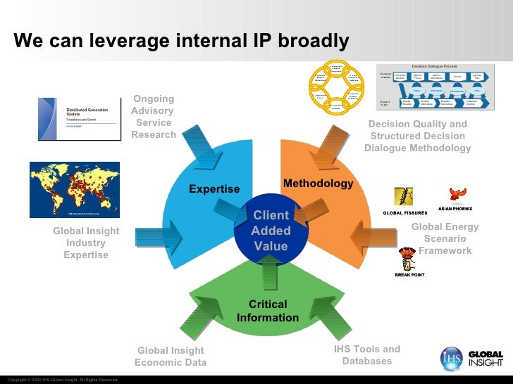 We can leverage internal IP broadly Global Insight Economic Data Decision Quality and Structured Decision Dialogue Methodo...