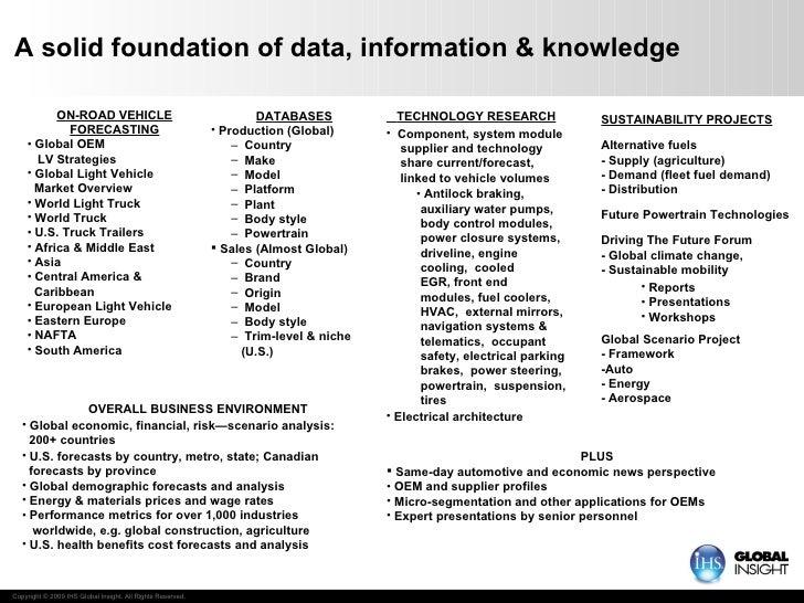 A solid foundation of data, information & knowledge  <ul><li>OVERALL BUSINESS ENVIRONMENT </li></ul><ul><li>Global economi...