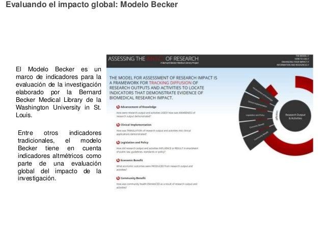 Evaluando el impacto global: Modelo Becker El Modelo Becker es un marco de indicadores para la evaluación de la investigac...