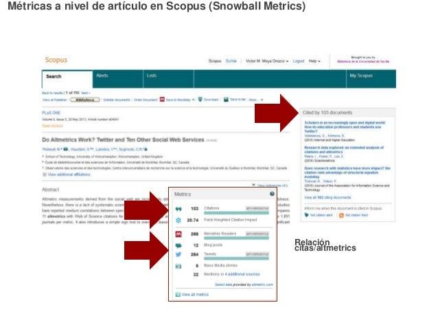 Métricas a nivel de artículo en Scopus (Snowball Metrics) Relación citas/altmetrics