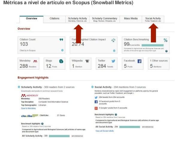 Métricas a nivel de artículo en Scopus (Snowball Metrics)