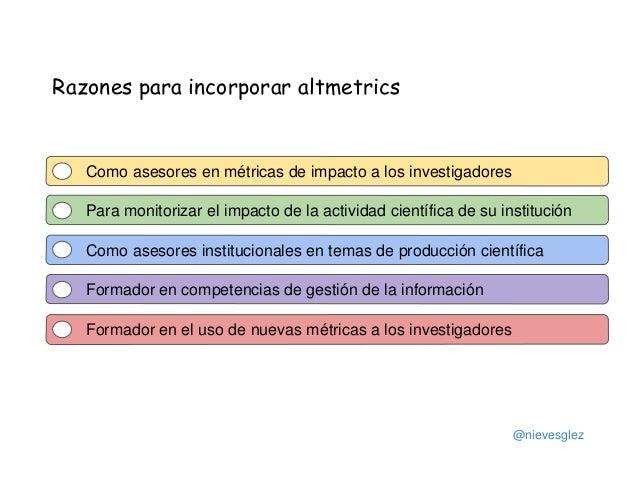 Qué son las altmetrics Scientometrics 2.0 Diez claves sobre métricas alternativas (EC3Metrics) LibGuide Bca de la Universi...