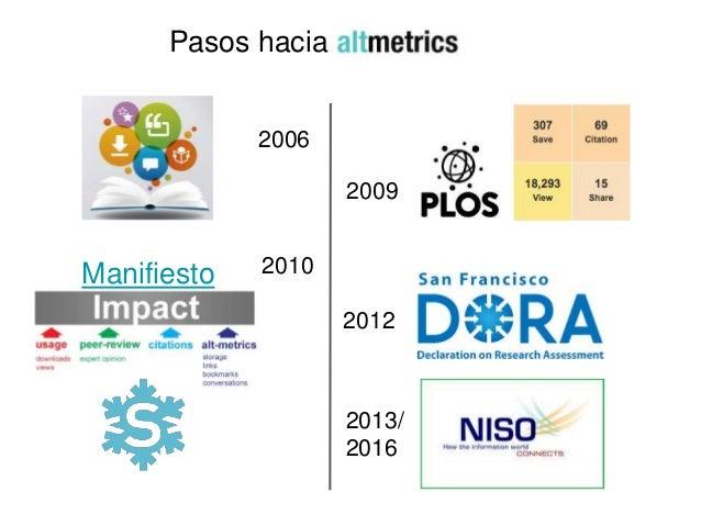Recolectores de datos ● Altmetric.com ● ImpactStory ● PlumX ● Kudos