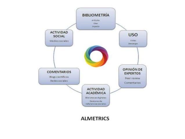 Apis para Altmetrics