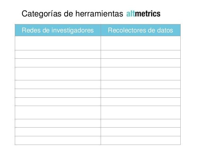 https://universoabierto.com/2016/04/27/como-crear-un-perfil- en-impactstory-para-disponer-de-datos-altmetricos-de- nuestra...