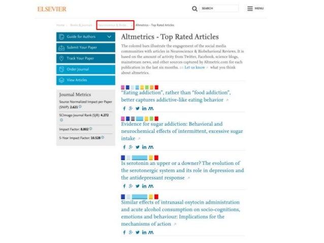 PLOS (Public Library of Science) Elsevier Altmetric. com Altmetric.com Revistas BookMetrix Altmetric.com sólo para Springe...