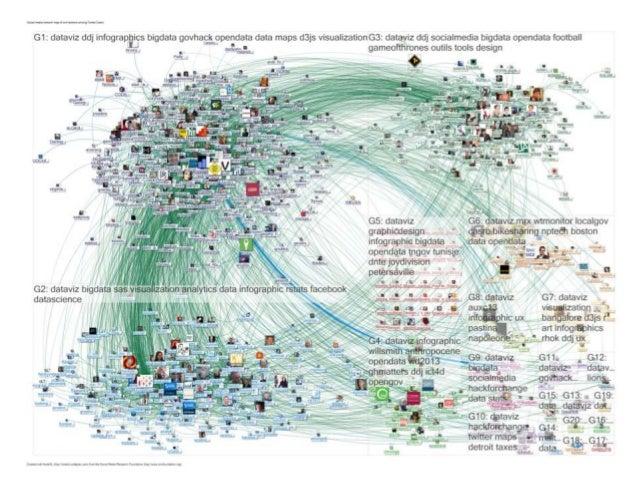 @nievesglez Por la selección de recursos de información Fuentes de información para conocer las necesidades de los usuario...