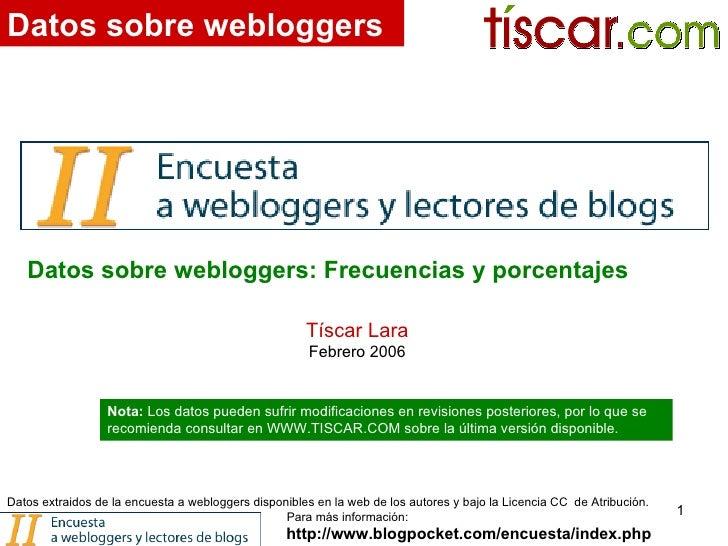 http://www.blogpocket.com/encuesta/index.php Datos sobre webloggers Datos extraidos de la encuesta a webloggers disponible...