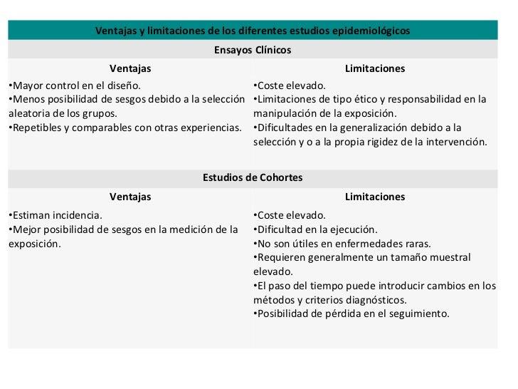 Ii epidemiologia metodos epidemiologicos for Equipo mayor y menos de la cocina pdf