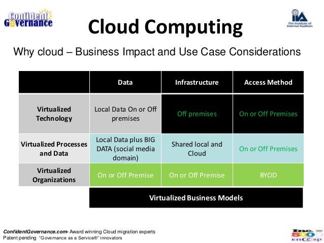 Cloud Computing   Why cloud – Business Impact and Use Case Considerations                                              Dat...