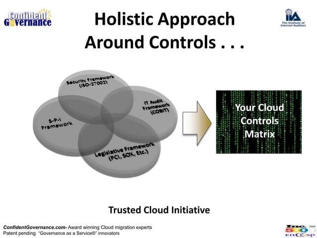 Holistic Approach                                 Around Controls . . .                                                   ...