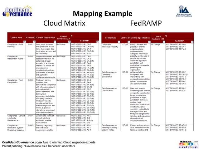 Mapping Example                           Cloud Matrix          FedRAMPConfidentGovernance.com- Award winning Cloud migrat...
