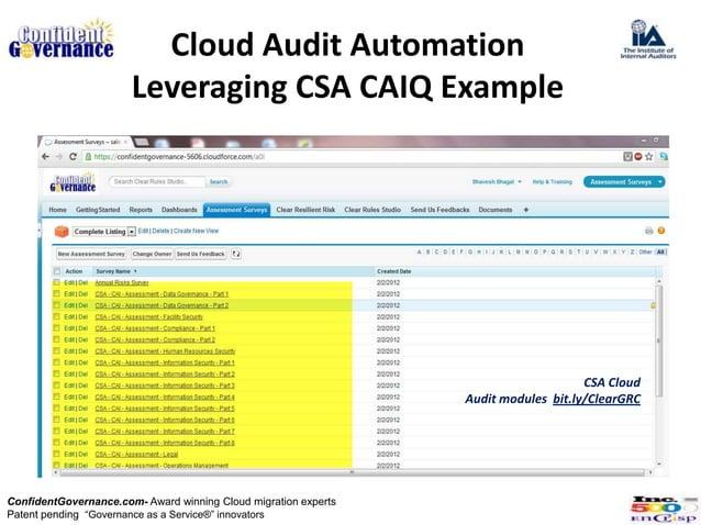 Cloud Audit Automation                       Leveraging CSA CAIQ Example                                                  ...