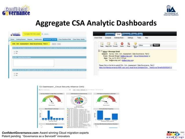 "Aggregate CSA Analytic DashboardsConfidentGovernance.com- Award winning Cloud migration expertsPatent pending ""Governance ..."