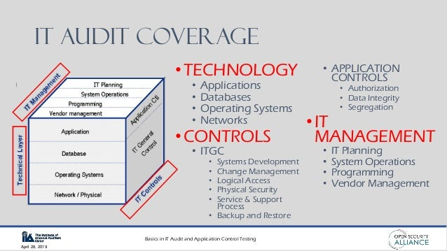 Basics in IT Audit and Application Control Testing April 28, 2019 IT Audit coverage •TECHNOLOGY • Applications • Databases...