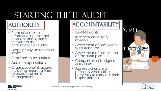 Basics in IT Audit and Application Control Testing April 28, 2019 Starting the IT audit •Authority •Accountability • Right...