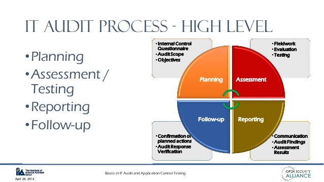 Basics in IT Audit and Application Control Testing April 28, 2019 IT Audit process - High Level •Planning •Assessment / Te...