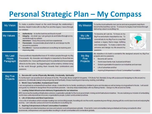personal strategic plan essay