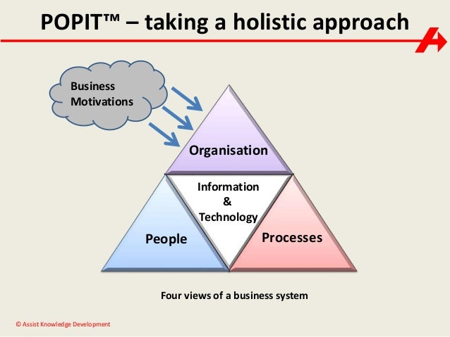 holistic approaches to development As previously mentioned, by adopting a holistic approach to development the  bank can have a higher impact on overall development outcomes.