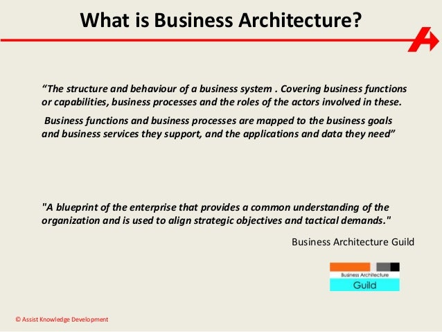 Business architecture paul turner 6 what is business architecture malvernweather Choice Image