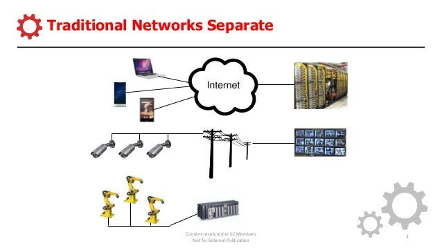 Strategies for IIOT and M2M Networking Slide 2