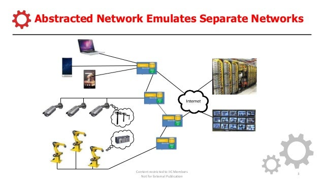 Strategies for IIOT and M2M Networking Slide 3