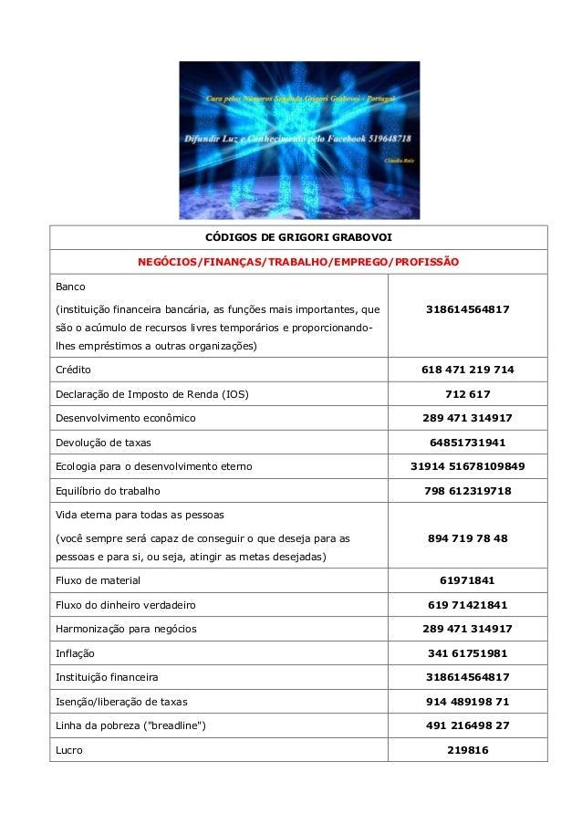 CÓDIGOS DE GRIGORI GRABOVOI NEGÓCIOS/FINANÇAS/TRABALHO/EMPREGO/PROFISSÃO Banco (instituição financeira bancária, as funçõe...