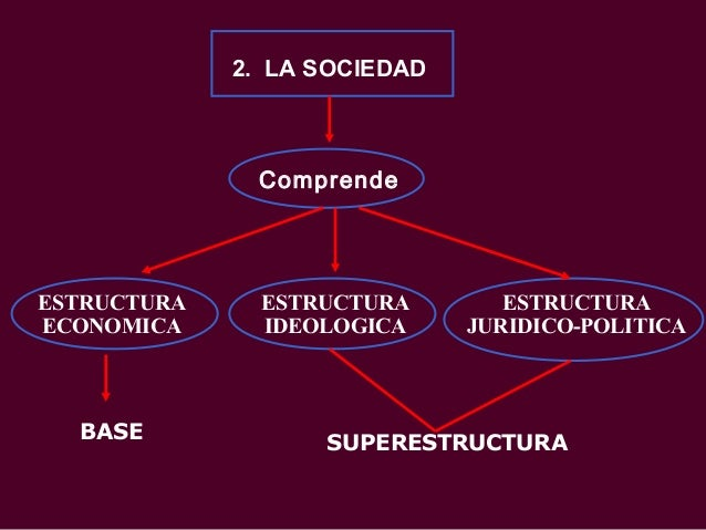 Concepción Marxista De La Educación 1