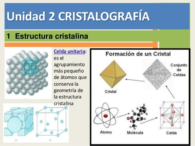 metalurgia cristalografia