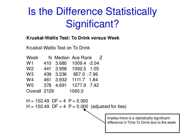 how to use kruskal wallis test in spss