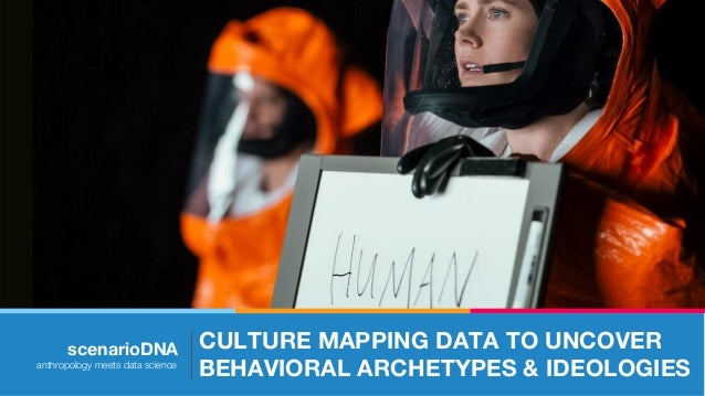 CULTURE MAPPING DATA TO UNCOVER BEHAVIORAL ARCHETYPES & IDEOLOGIES scenarioDNA anthropology meets data science