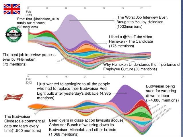Straightforward Analysis Topics - YEP !