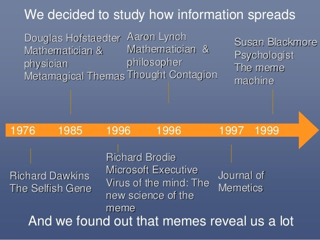 "an analysis of a chapter from virus of the mind by richard brodie Virus of the mind by richard brodie  cons: chapter on disinfection could have used a little more detail rating: 4 out of 5  there is a theory that memes (""units of information in a mind whose existence influences events such that more copies of itself get created in other minds"") , like viruses, exist to replicate themselves and so."