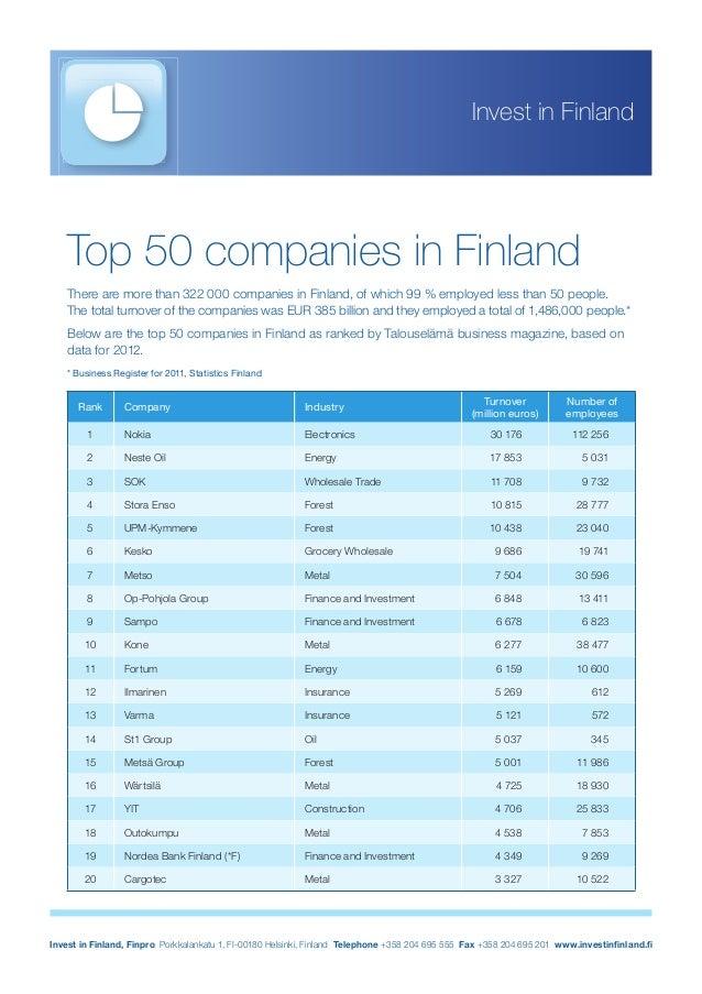 Biggest Finnish Companies