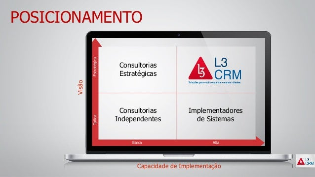 2o Fórum L3 CRM - Análise de Maturidade de Experiência do Cliente - AMEC Slide 3