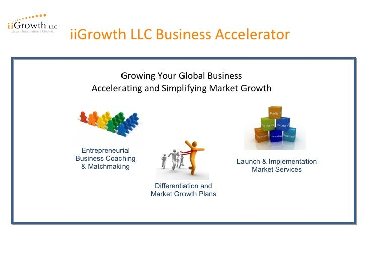 iiGrowth LLC Business Accelerator  Growing Your Global Business Accelerating and Simplifying Market Growth Launch & Implem...