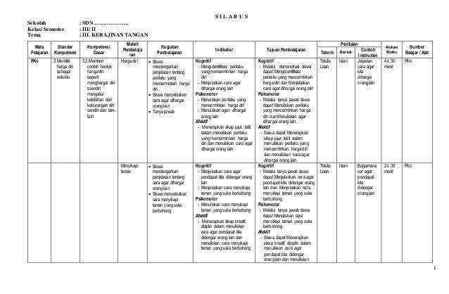 Iii Silabus Pembelajaran Tematik Sd Tema Kerajinan Tangan