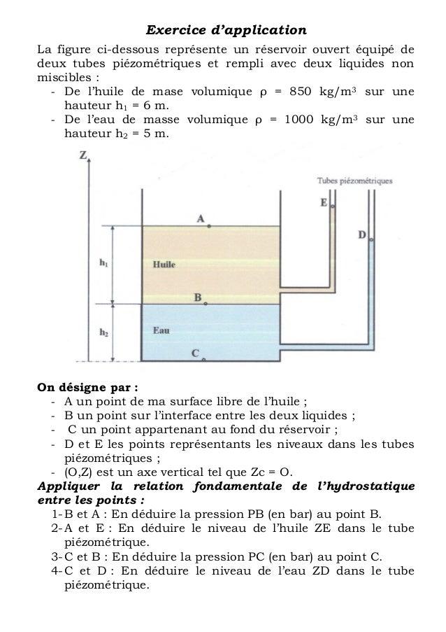 Exercice d'application La figure ci-dessous représente un réservoir ouvert équipé de deux tubes piézométriques et rempli a...