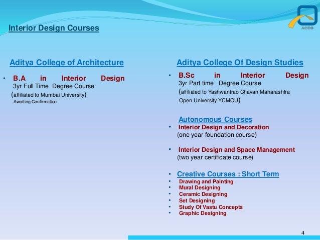 Interior Design Courses 3; 4. Aditya College ...